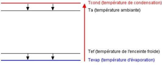 guide d 39 usages p dagogiques des ressources du portail thermoptim unit 4 etude d 39 un. Black Bedroom Furniture Sets. Home Design Ideas