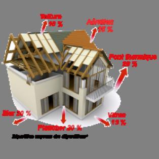deperdition thermique d une maison cool schema deperdition de chaleur with deperdition. Black Bedroom Furniture Sets. Home Design Ideas